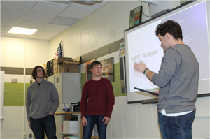 students proposing business